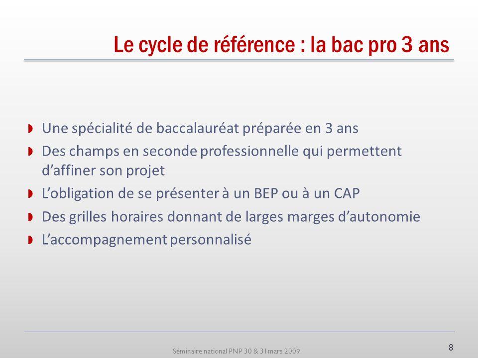 Séminaire national PNP 30 & 31mars 2009 Le cycle de référence : la bac pro 3 ans Une spécialité de baccalauréat préparée en 3 ans Des champs en second