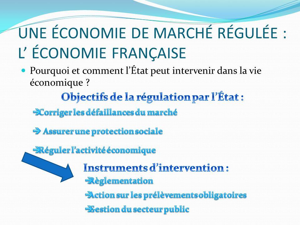 UNE ÉCONOMIE DE MARCHÉ RÉGULÉE : L ÉCONOMIE FRANÇAISE Pourquoi et comment lÉtat peut intervenir dans la vie économique ?