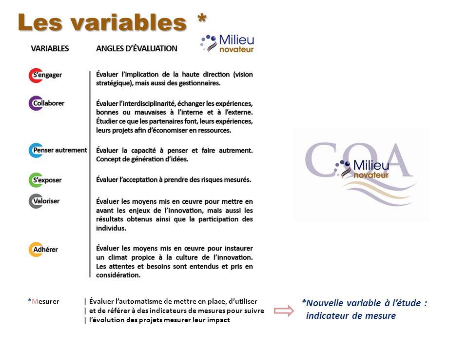 *Nouvelle variable à létude : indicateur de mesure Les variables * *Mesurer | Évaluer lautomatisme de mettre en place, dutiliser | et de référer à des indicateurs de mesures pour suivre | lévolution des projets mesurer leur impact