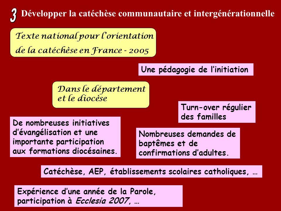 Développer la catéchèse communautaire et intergénérationnelle Texte national pour lorientation de la catéchèse en France - 2005 Une pédagogie de linit