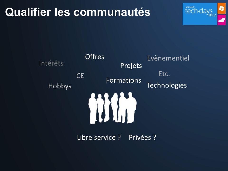 Intérêts Formations Hobbys Offres Projets Technologies CE Etc. Evènementiel Qualifier les communautés Libre service ?Privées ?