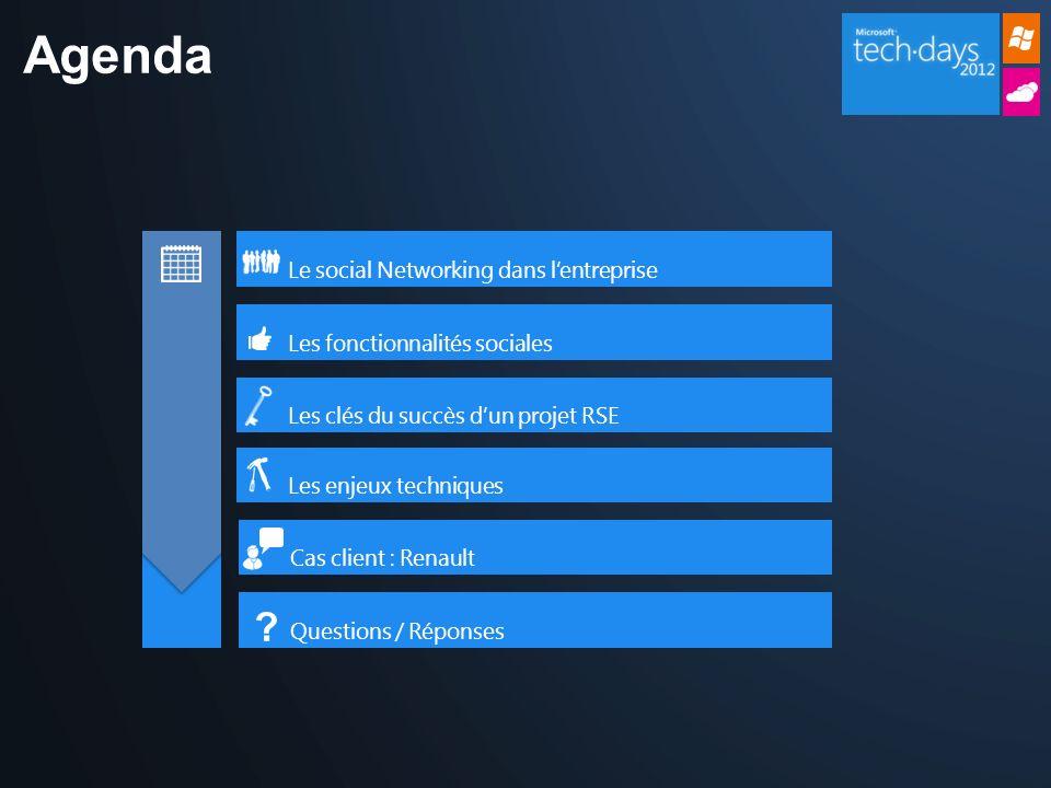 Agenda Le social Networking dans lentreprise Les fonctionnalités sociales Les clés du succès dun projet RSE Les enjeux techniques Cas client : Renault