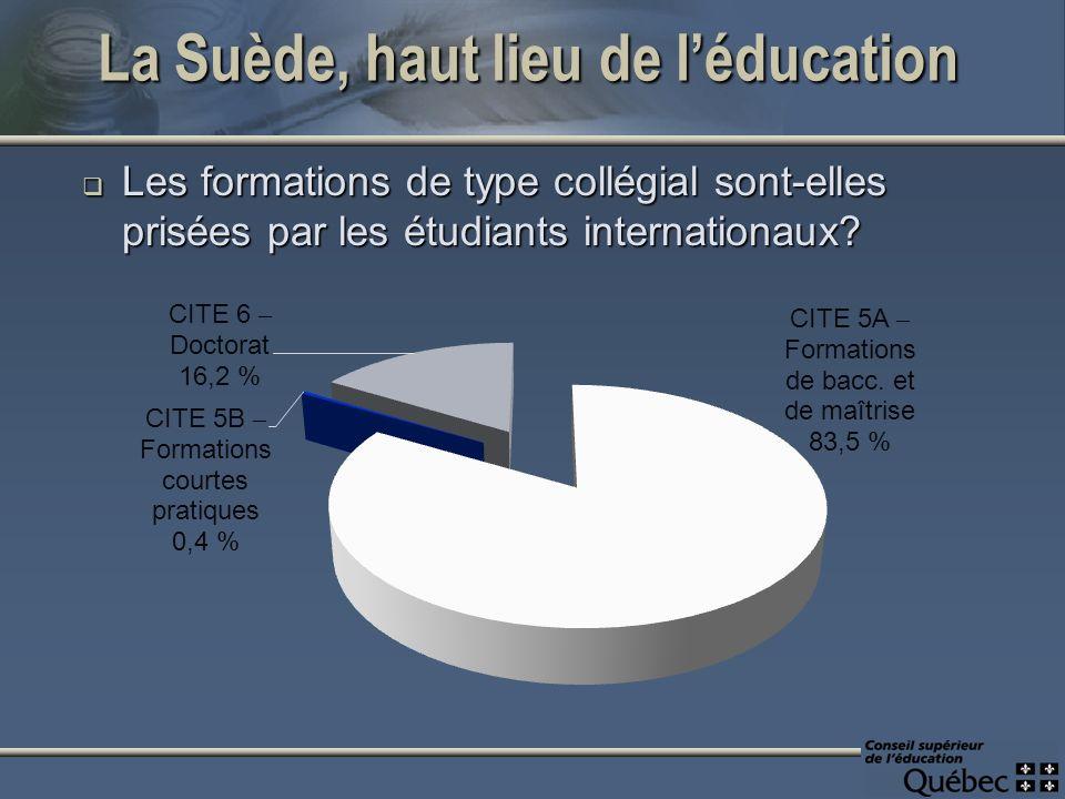 La Suède, haut lieu de léducation Les formations de type collégial sont-elles prisées par les étudiants internationaux.