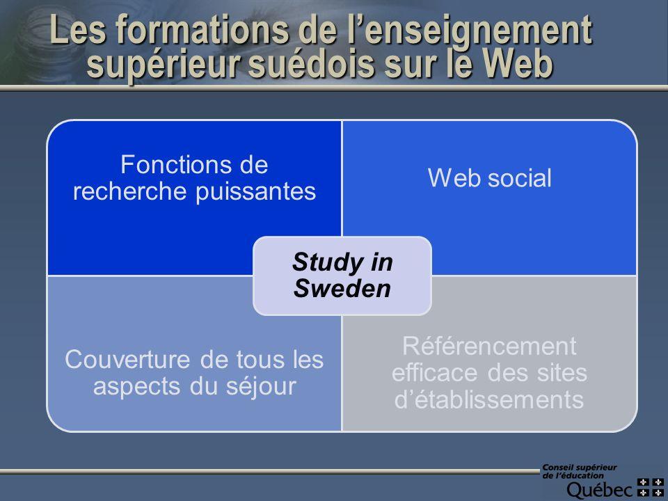Les formations de lenseignement supérieur suédois sur le Web Fonctions de recherche puissantes Web social Couverture de tous les aspects du séjour Référencement efficace des sites détablissements Study in Sweden