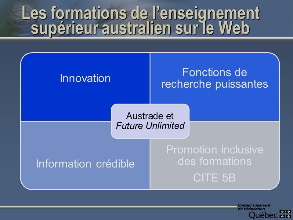 Les formations de lenseignement supérieur australien sur le Web Innovation Fonctions de recherche puissantes Information crédible Promotion inclusive des formations CITE 5B Austrade et Future Unlimited