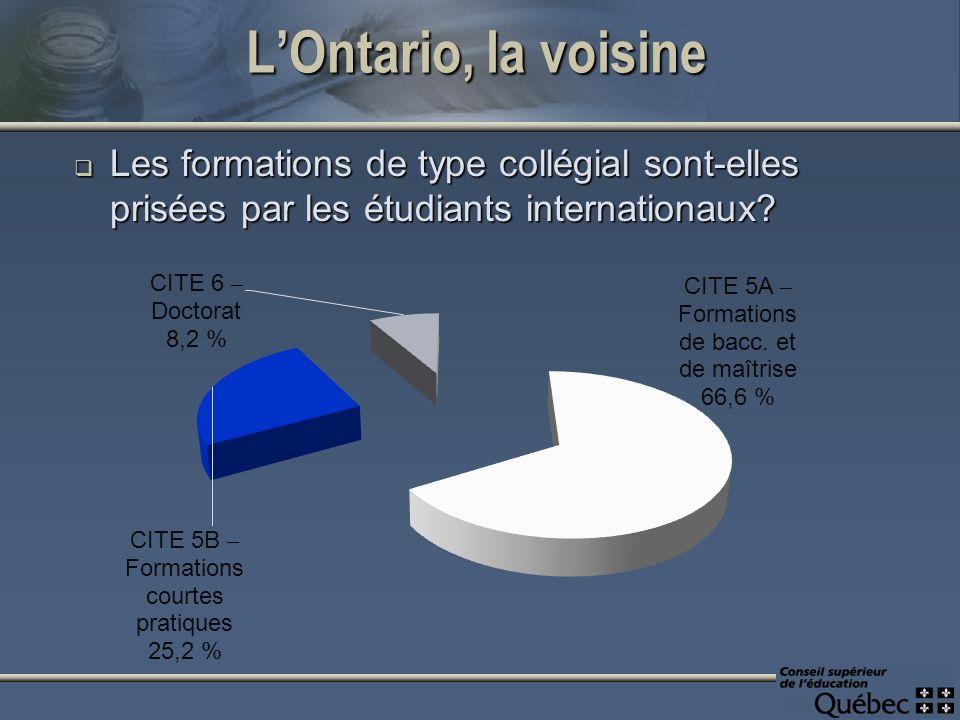 LOntario, la voisine Les formations de type collégial sont-elles prisées par les étudiants internationaux.