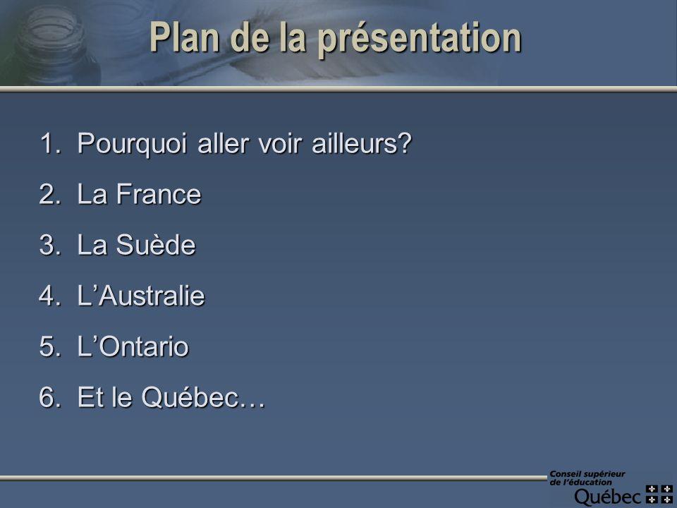 Plan de la présentation 1.Pourquoi aller voir ailleurs.