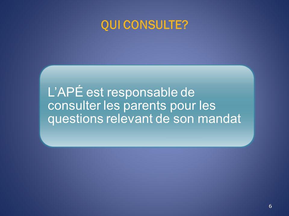 QUI CONSULTE? 6 LAPÉ est responsable de consulter les parents pour les questions relevant de son mandat