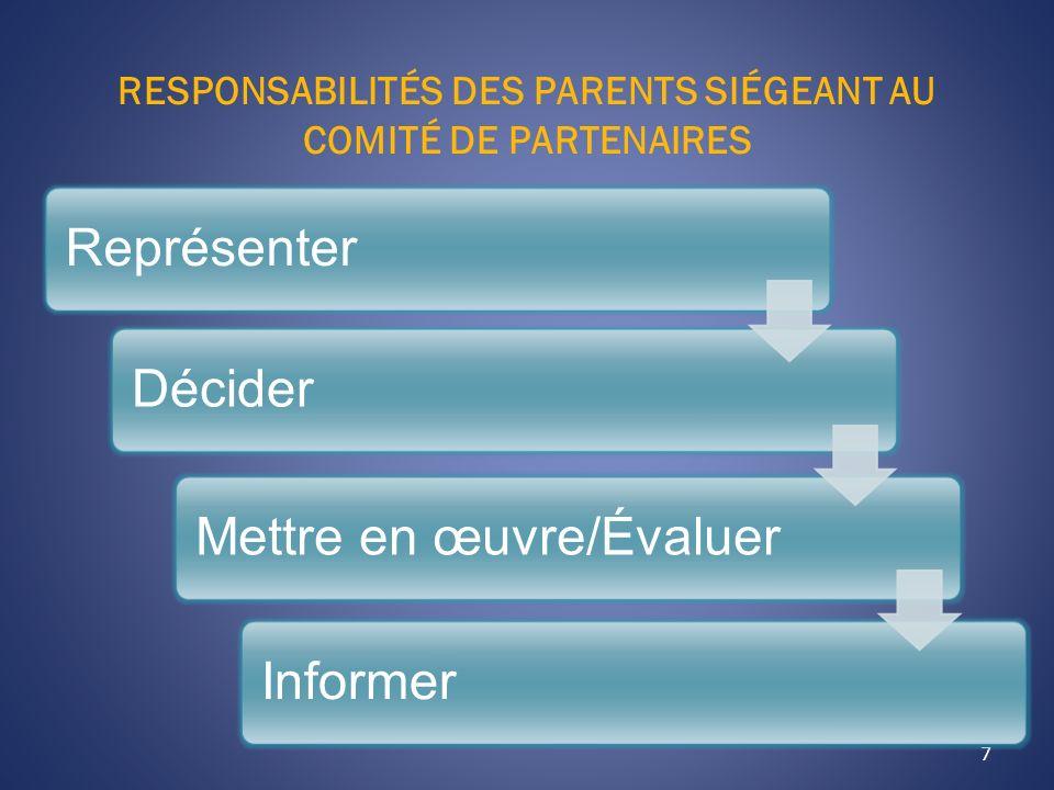 RESPONSABILITÉS DES PARENTS SIÉGEANT AU COMITÉ DE PARTENAIRES 7 ReprésenterDéciderMettre en œuvre/ÉvaluerInformer