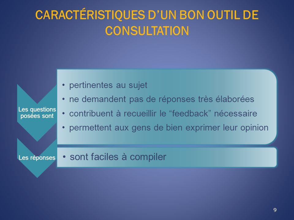 CARACTÉRISTIQUES DUN BON OUTIL DE CONSULTATION 9 Les questions posées sont pertinentes au sujet ne demandent pas de réponses très élaborées contribuen