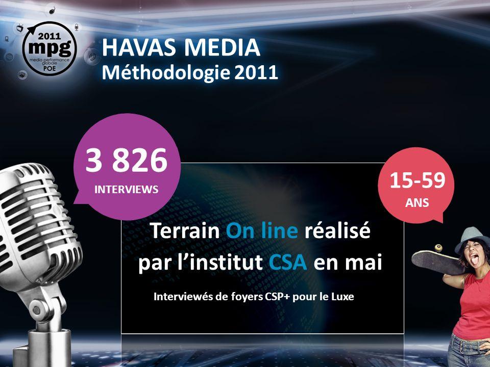 3 826 INTERVIEWS 15-59 ANS Terrain On line réalisé par linstitut CSA en mai HAVAS MEDIA Méthodologie 2011 Interviewés de foyers CSP+ pour le Luxe