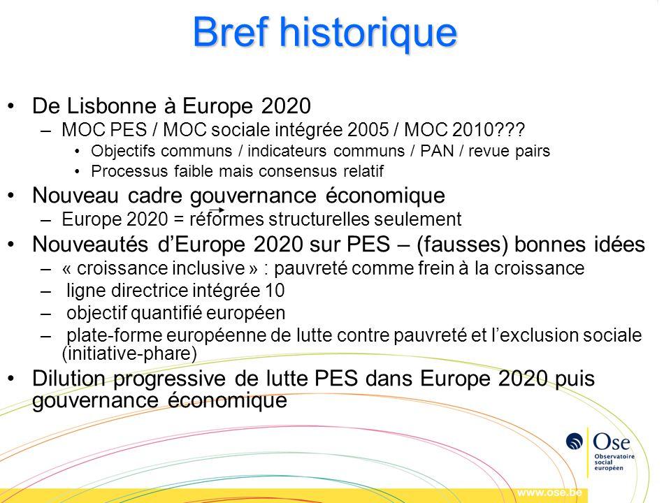 Bref historique De Lisbonne à Europe 2020 –MOC PES / MOC sociale intégrée 2005 / MOC 2010??? Objectifs communs / indicateurs communs / PAN / revue pai
