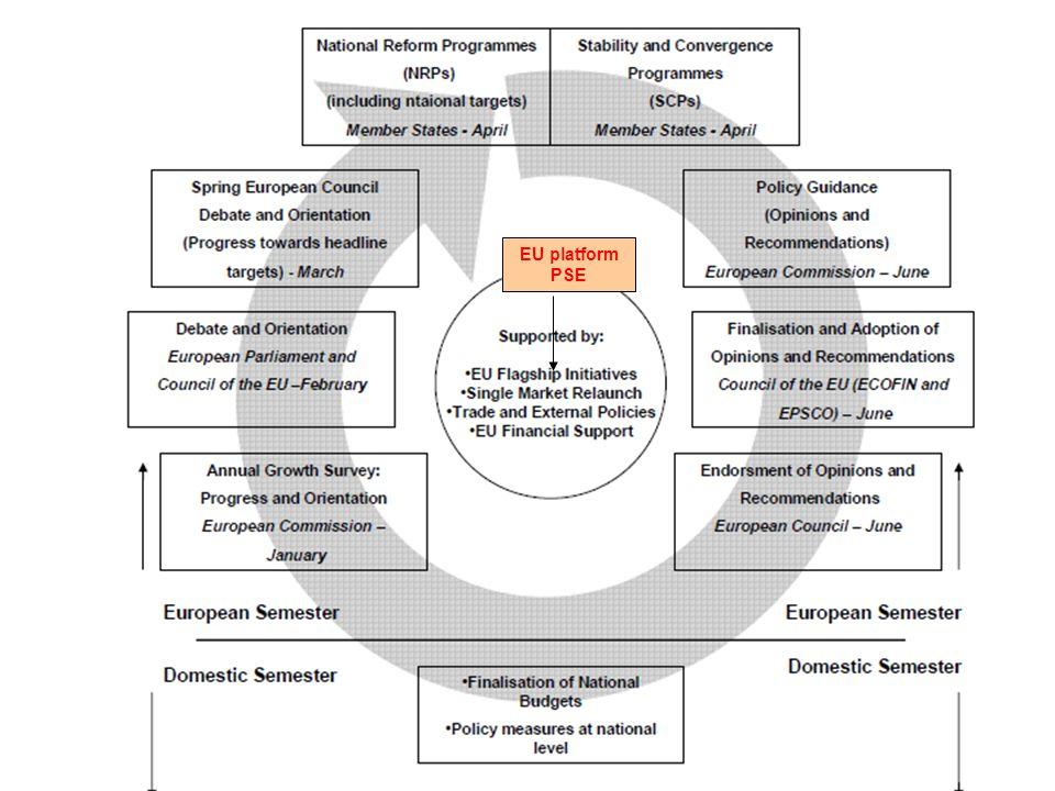 EU platform PSE