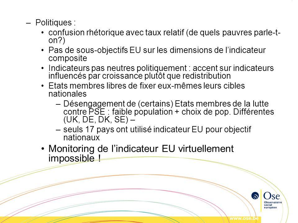 –Politiques : confusion rhétorique avec taux relatif (de quels pauvres parle-t- on?) Pas de sous-objectifs EU sur les dimensions de lindicateur compos