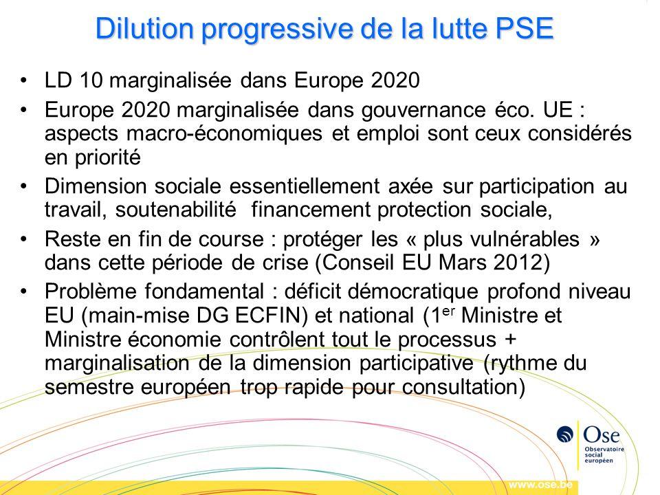 Dilution progressive de la lutte PSE LD 10 marginalisée dans Europe 2020 Europe 2020 marginalisée dans gouvernance éco. UE : aspects macro-économiques