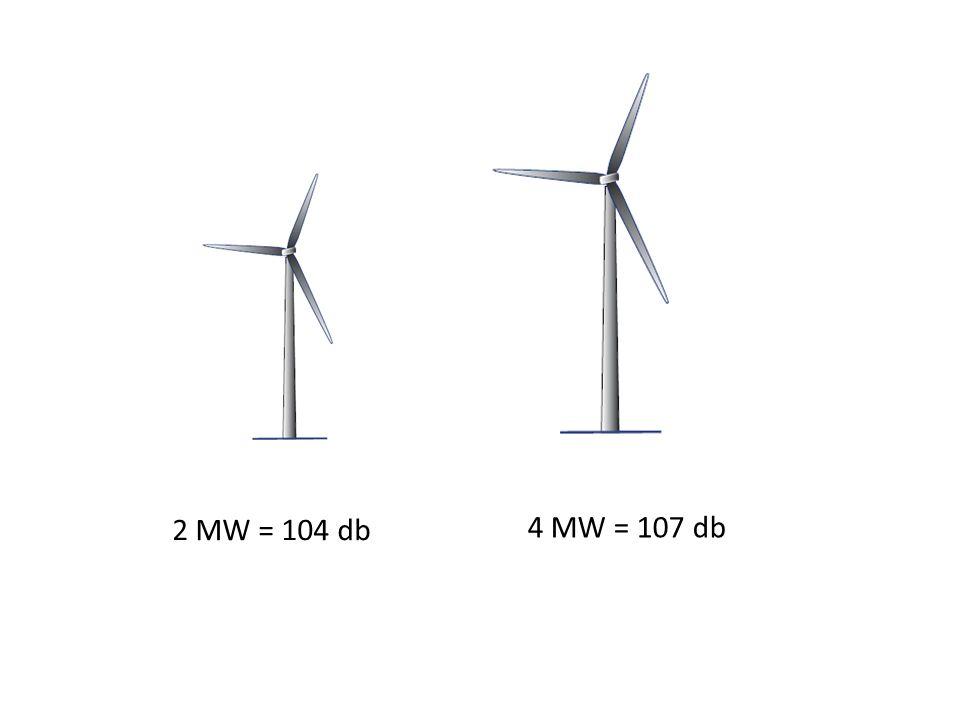 2 MW = 104 db 4 MW = 107 db