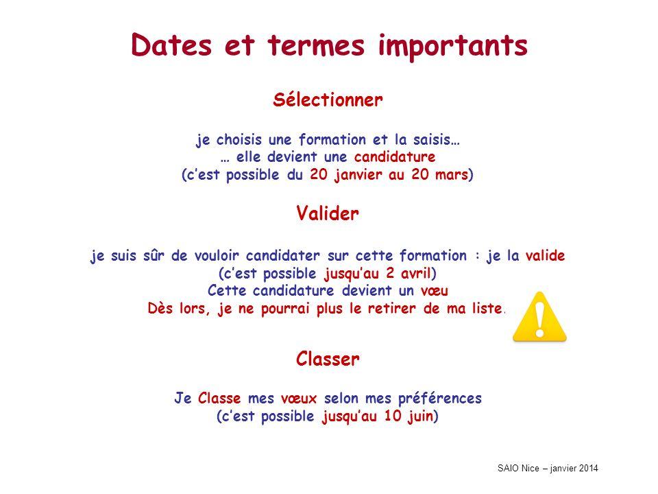 SAIO Nice – janvier 2014 Dates et termes importants Sélectionner je choisis une formation et la saisis… … elle devient une candidature (cest possible