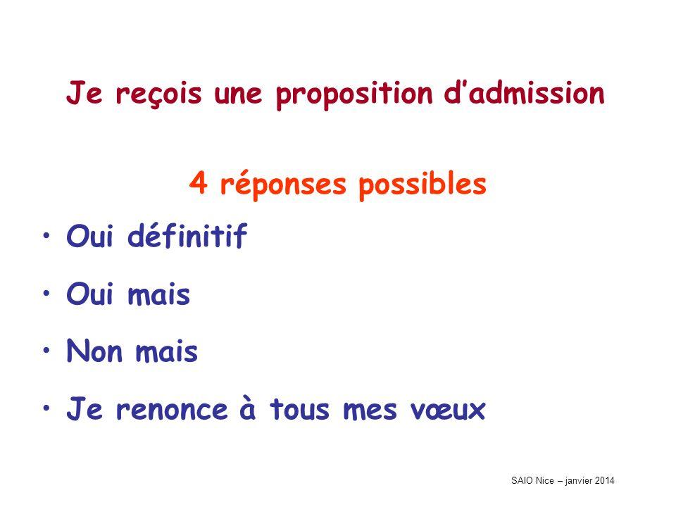 SAIO Nice – janvier 2014 Je reçois une proposition dadmission 4 réponses possibles Oui définitif Oui mais Non mais Je renonce à tous mes vœux