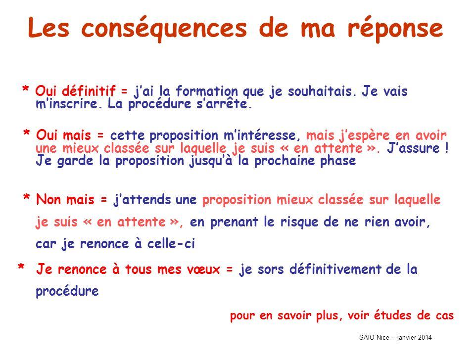 SAIO Nice – janvier 2014 Les conséquences de ma réponse * Oui définitif = jai la formation que je souhaitais. Je vais minscrire. La procédure sarrête.