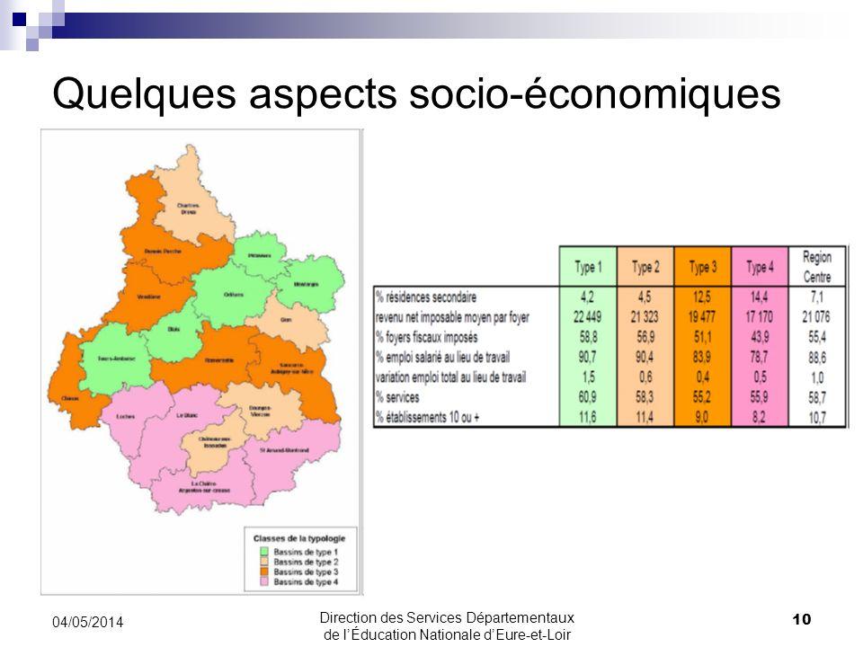 Quelques aspects socio-économiques 04/05/2014 10 Direction des Services Départementaux de lÉducation Nationale dEure-et-Loir