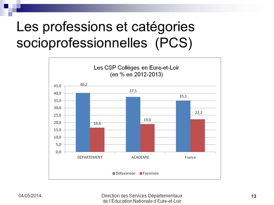 Les professions et catégories socioprofessionnelles (PCS) 13 04/05/2014 Page dans TB1I Direction des Services Départementaux de lÉducation Nationale dEure-et-Loir