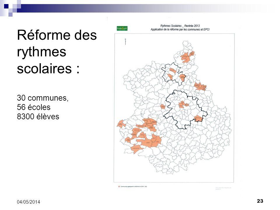 Réforme des rythmes scolaires : 30 communes, 56 écoles 8300 élèves 23 04/05/2014