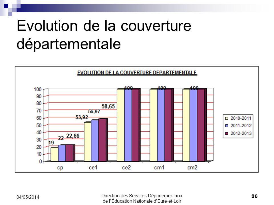 Evolution de la couverture départementale 26 04/05/2014 Direction des Services Départementaux de lÉducation Nationale dEure-et-Loir