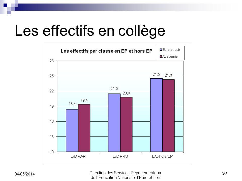Les effectifs en collège 37 04/05/2014 Direction des Services Départementaux de lÉducation Nationale dEure-et-Loir