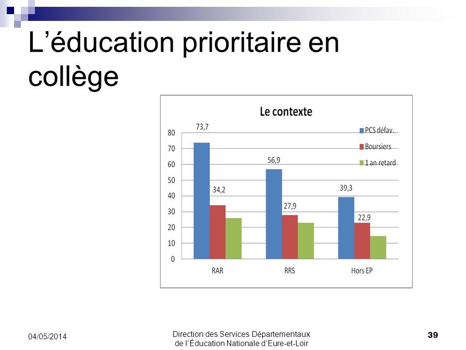 Léducation prioritaire en collège 39 04/05/2014 Direction des Services Départementaux de lÉducation Nationale dEure-et-Loir