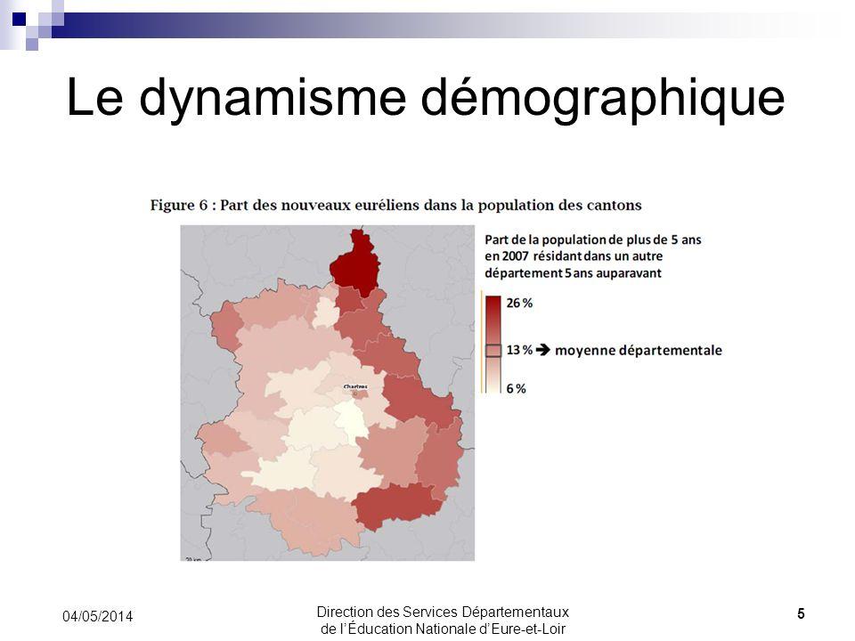 Le dynamisme démographique 04/05/2014 5 Direction des Services Départementaux de lÉducation Nationale dEure-et-Loir
