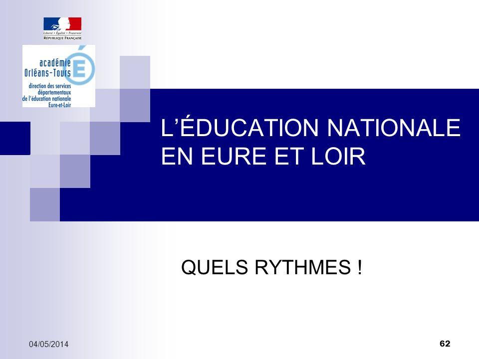 LÉDUCATION NATIONALE EN EURE ET LOIR QUELS RYTHMES ! 04/05/2014 62