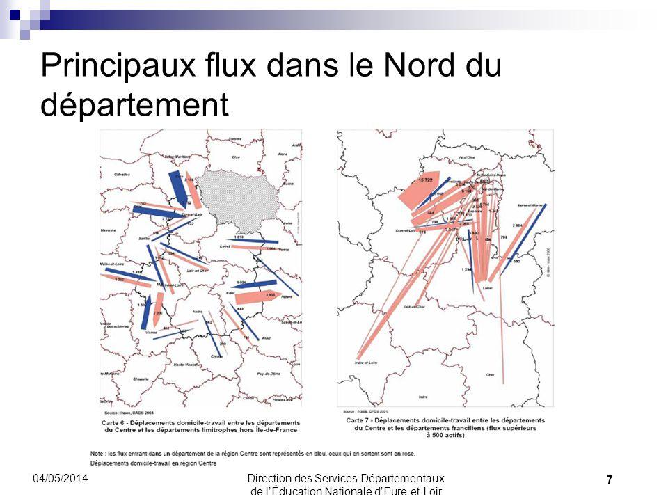 Principaux flux dans le Nord du département 7 04/05/2014 Direction des Services Départementaux de lÉducation Nationale dEure-et-Loir