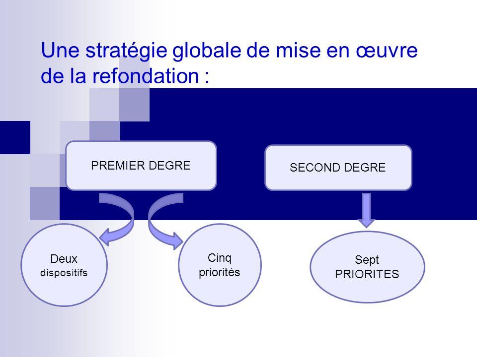 Une stratégie globale de mise en œuvre de la refondation : PREMIER DEGRE SECOND DEGRE Deux dispositifs Cinq priorités Sept PRIORITES