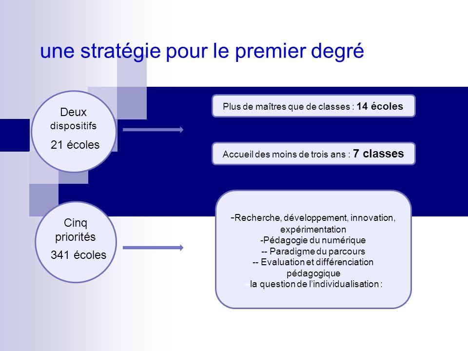 une stratégie pour le premier degré Deux dispositifs Cinq priorités Plus de maîtres que de classes : 14 écoles Accueil des moins de trois ans : 7 clas