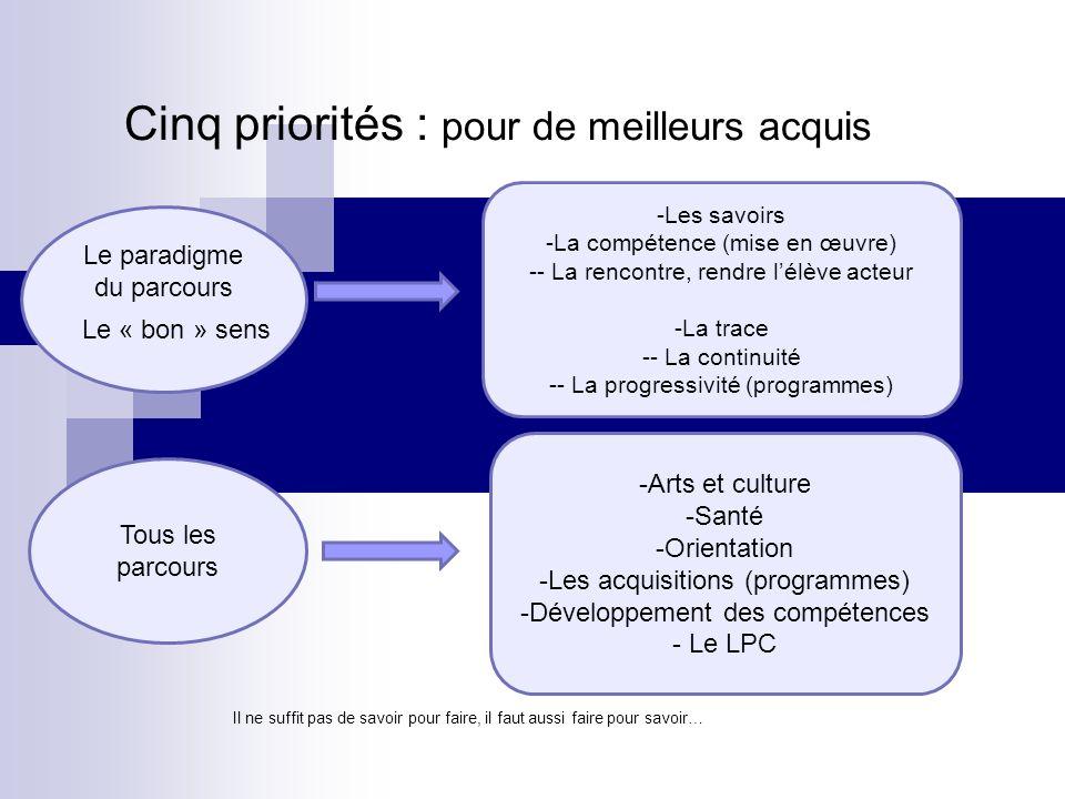 Cinq priorités : pour de meilleurs acquis Il ne suffit pas de savoir pour faire, il faut aussi faire pour savoir… Le paradigme du parcours Tous les parcours -Les savoirs -La compétence (mise en œuvre) -- La rencontre, rendre lélève acteur -La trace -- La continuité -- La progressivité (programmes) Le « bon » sens -Arts et culture -Santé -Orientation -Les acquisitions (programmes) -Développement des compétences - Le LPC