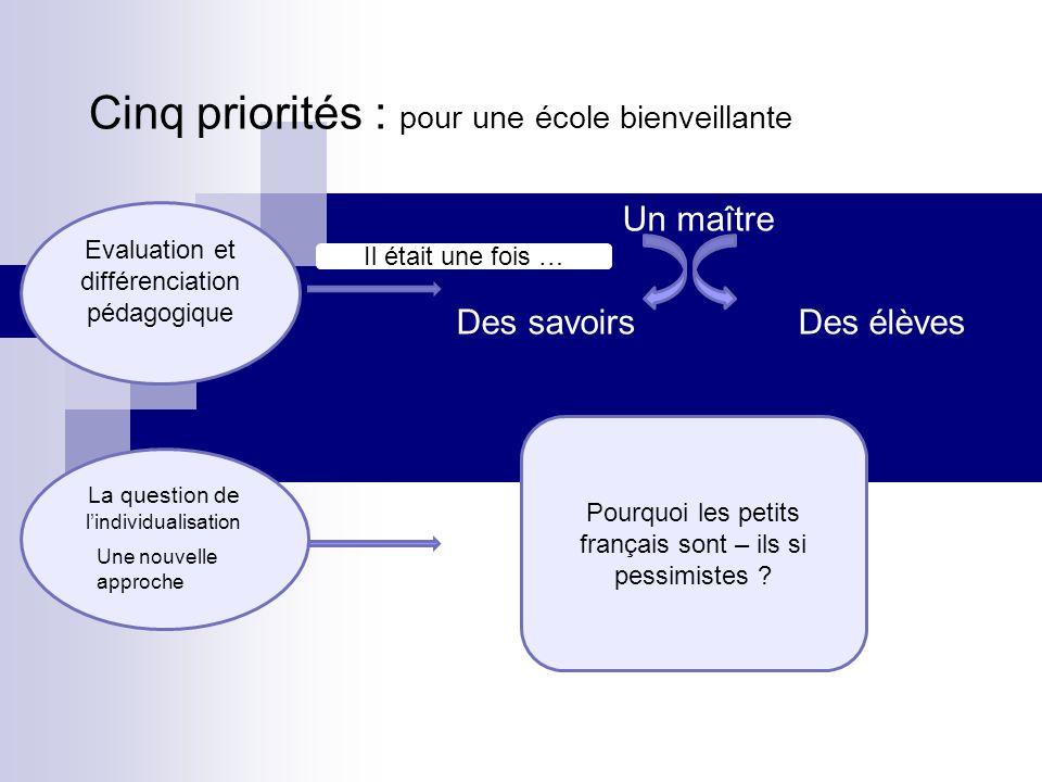 Cinq priorités : pour une école bienveillante Un maître Des savoirs Des élèves Evaluation et différenciation pédagogique La question de lindividualisation Pourquoi les petits français sont – ils si pessimistes .