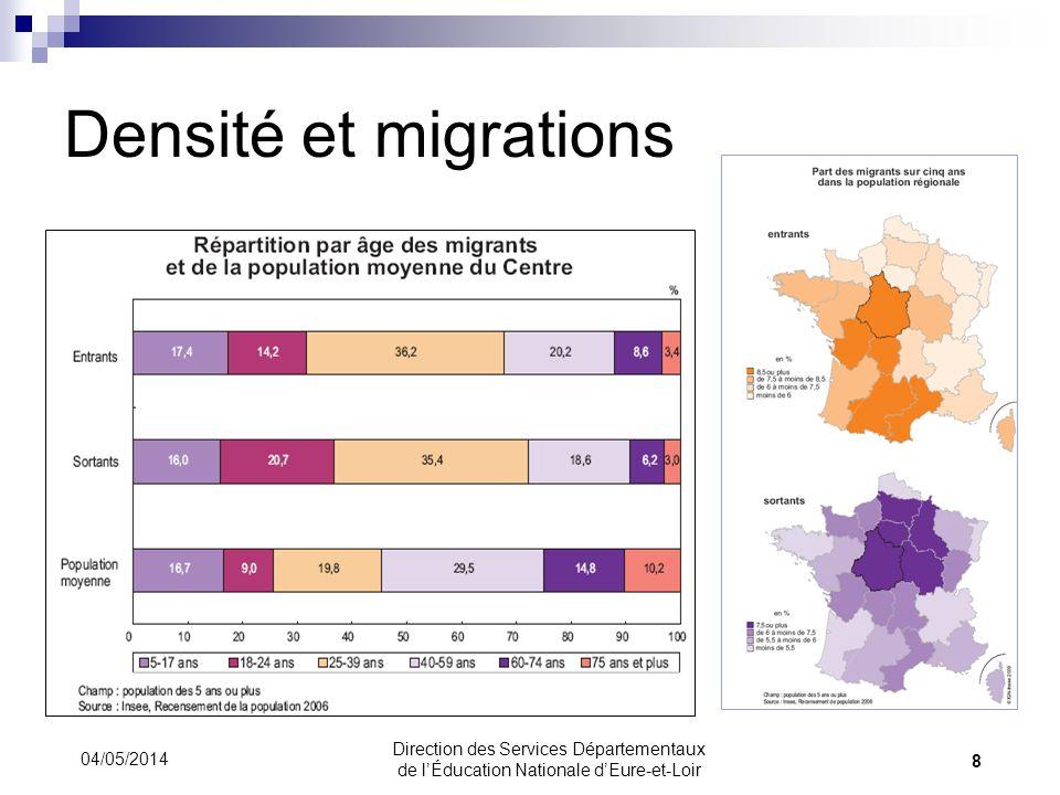 Densité et migrations 04/05/2014 8 Direction des Services Départementaux de lÉducation Nationale dEure-et-Loir