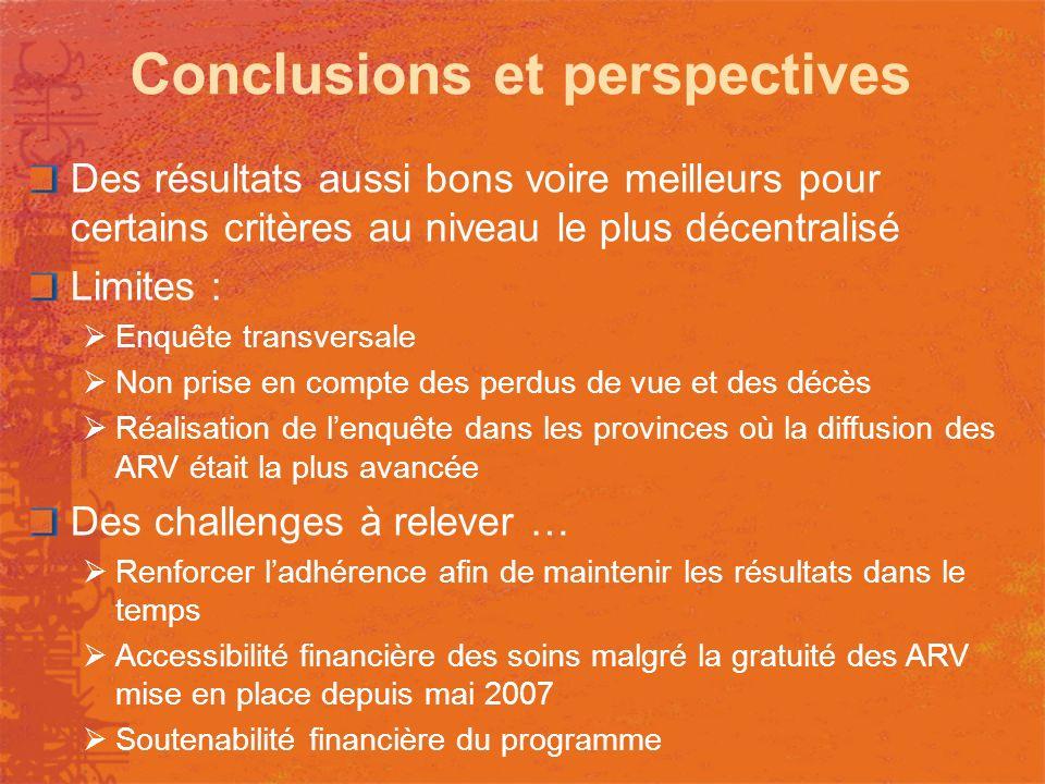 Conclusions et perspectives Des résultats aussi bons voire meilleurs pour certains critères au niveau le plus décentralisé Limites : Enquête transvers