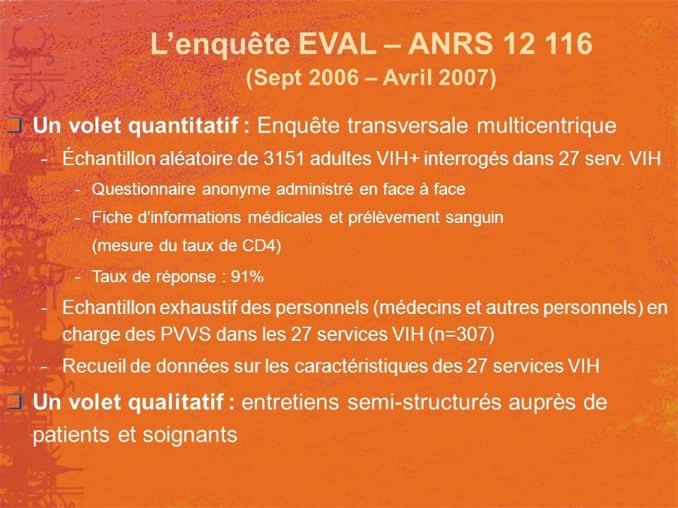 Lenquête EVAL – ANRS 12 116 (Sept 2006 – Avril 2007) Un volet quantitatif : Enquête transversale multicentrique -Échantillon aléatoire de 3151 adultes