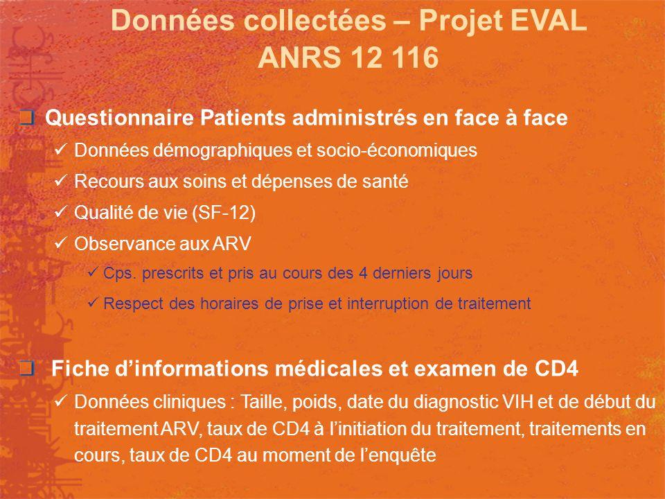 Données collectées – Projet EVAL ANRS 12 116 Questionnaire Patients administrés en face à face Données démographiques et socio-économiques Recours aux