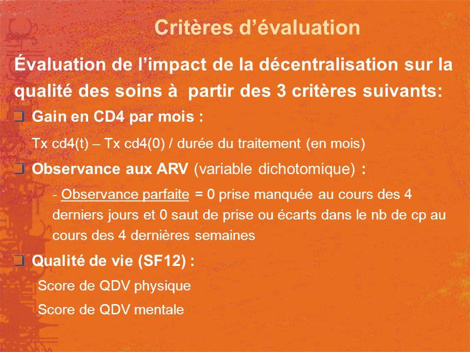 Critères dévaluation Évaluation de limpact de la décentralisation sur la qualité des soins à partir des 3 critères suivants: Gain en CD4 par mois : Tx
