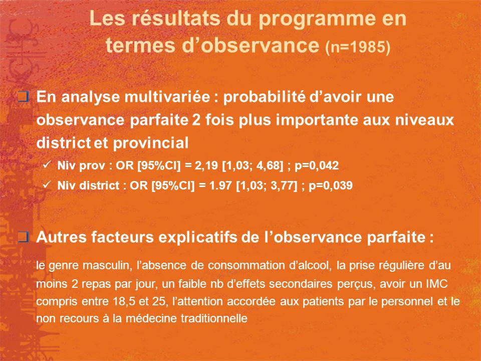 Les résultats du programme en termes dobservance (n=1985) En analyse multivariée : probabilité davoir une observance parfaite 2 fois plus importante a