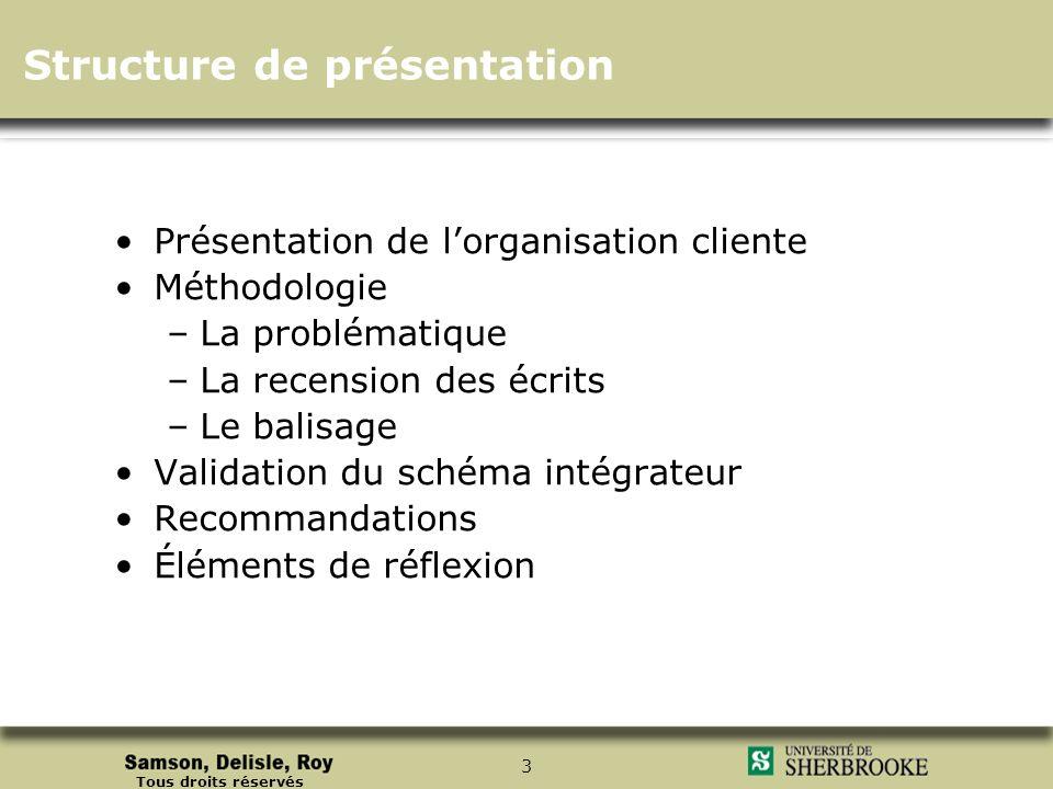 Tous droits réservés 3 Structure de présentation Présentation de lorganisation cliente Méthodologie –La problématique –La recension des écrits –Le bal