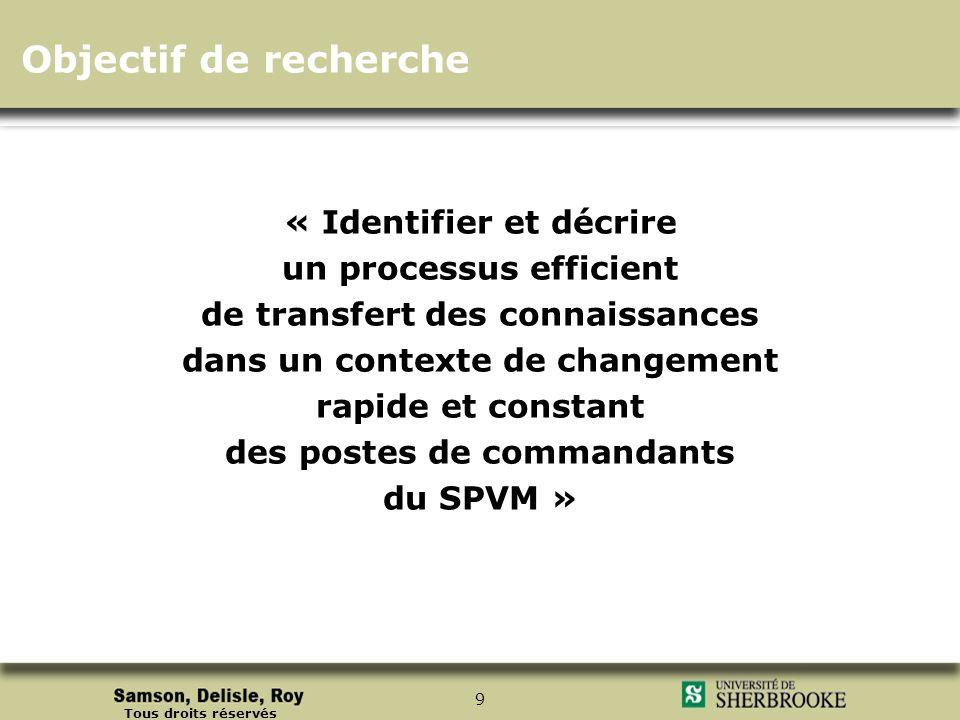 Tous droits réservés 9 Objectif de recherche « Identifier et décrire un processus efficient de transfert des connaissances dans un contexte de changem