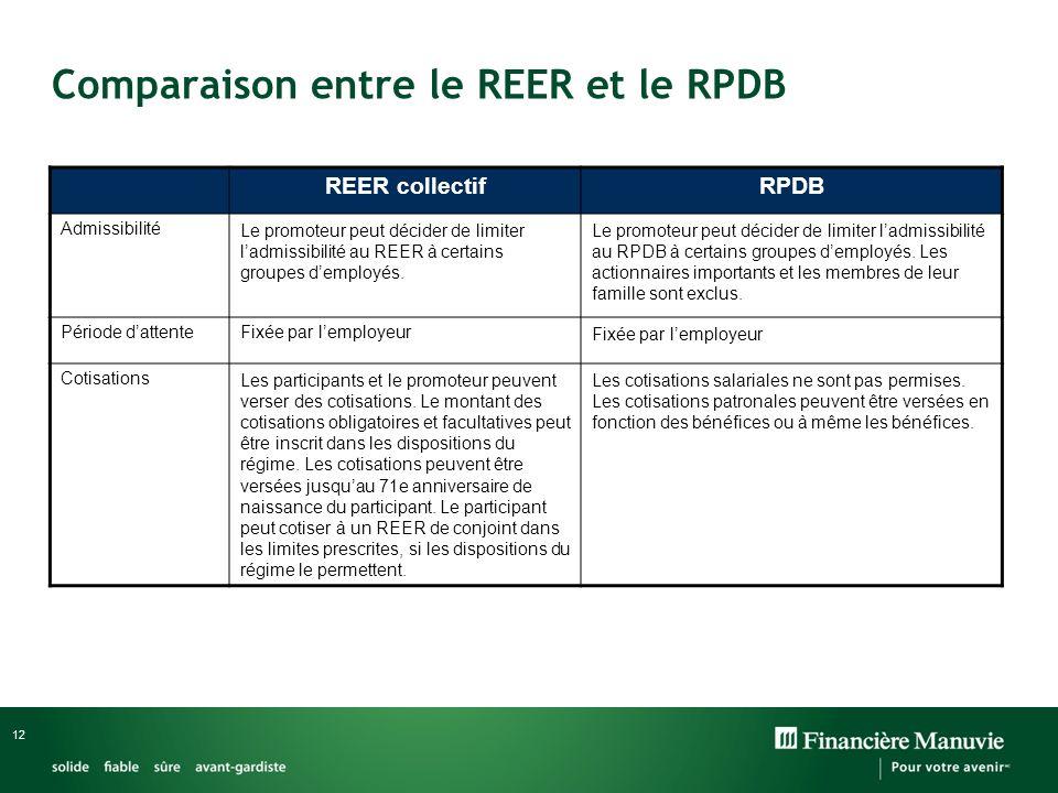 12 Comparaison entre le REER et le RPDB REER collectifRPDB AdmissibilitéLe promoteur peut décider de limiter ladmissibilité au REER à certains groupes demployés.