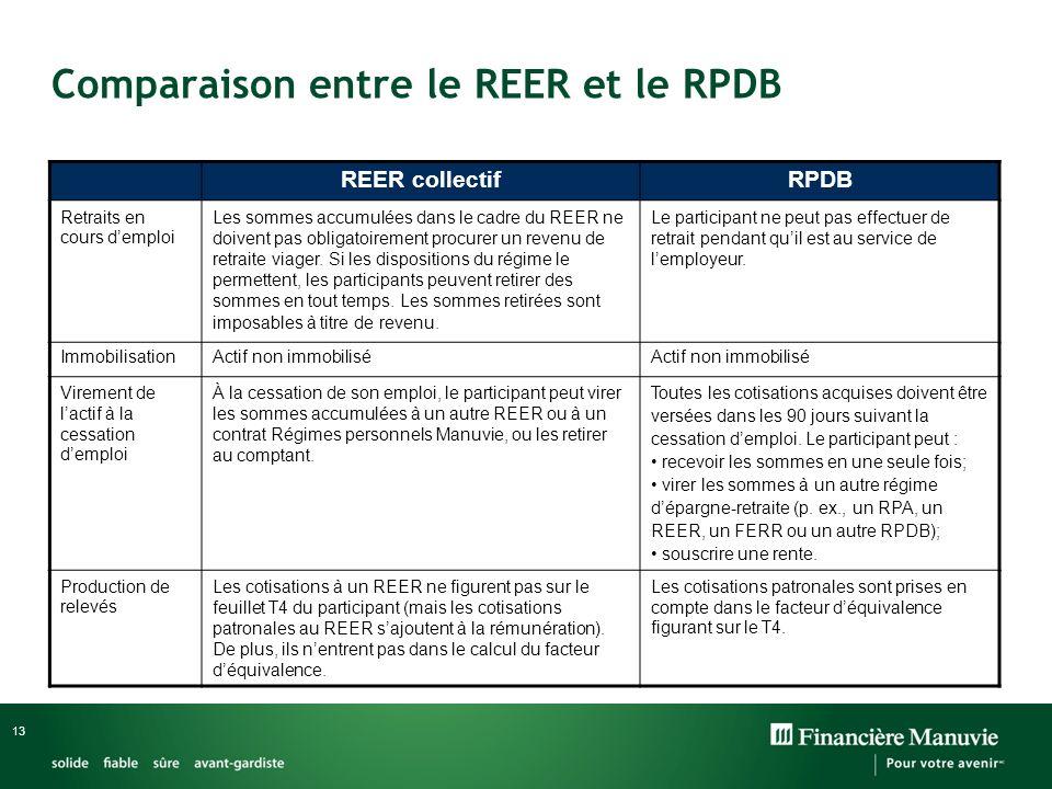 13 Comparaison entre le REER et le RPDB REER collectifRPDB Retraits en cours demploi Les sommes accumulées dans le cadre du REER ne doivent pas obligatoirement procurer un revenu de retraite viager.