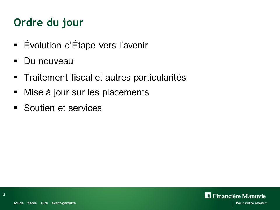 2 Ordre du jour Évolution dÉtape vers lavenir Du nouveau Traitement fiscal et autres particularités Mise à jour sur les placements Soutien et services
