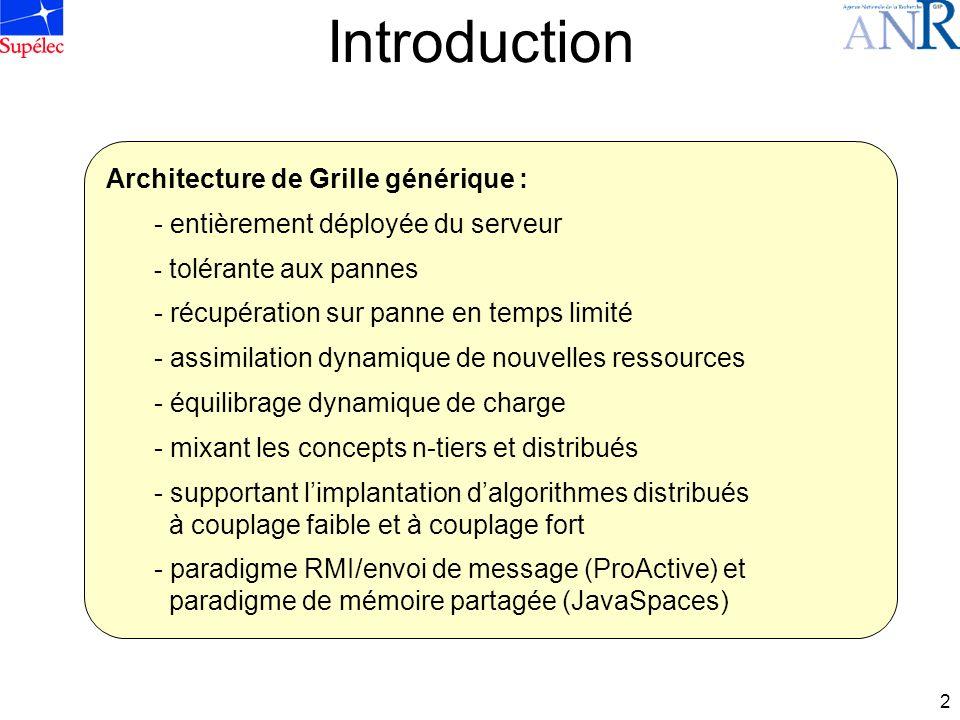 2 Architecture de Grille générique : - entièrement déployée du serveur - tolérante aux pannes - récupération sur panne en temps limité - assimilation dynamique de nouvelles ressources - équilibrage dynamique de charge - mixant les concepts n-tiers et distribués - supportant limplantation dalgorithmes distribués à couplage faible et à couplage fort - paradigme RMI/envoi de message (ProActive) et paradigme de mémoire partagée (JavaSpaces) Introduction
