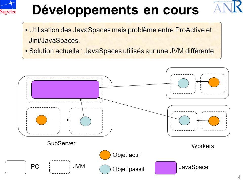 4 Développements en cours Utilisation des JavaSpaces mais problème entre ProActive et Jini/JavaSpaces. Solution actuelle : JavaSpaces utilisés sur une