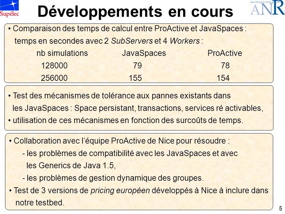 5 Développements en cours Test des mécanismes de tolérance aux pannes existants dans les JavaSpaces : Space persistant, transactions, services ré activables, utilisation de ces mécanismes en fonction des surcoûts de temps.